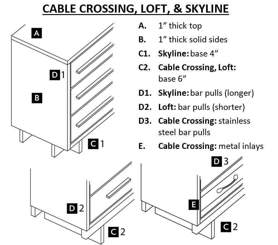 Styles Lines
